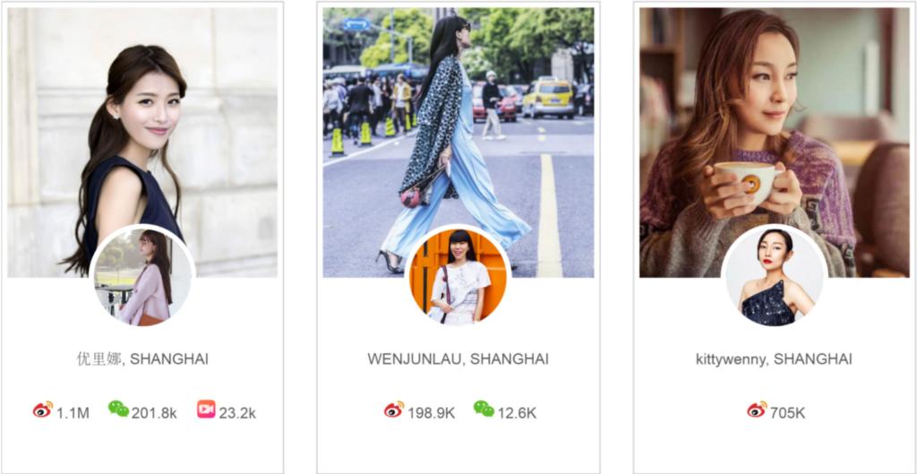 KOLs digital marketing China