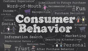 Marketing; Word of mouth; Digital Marketing