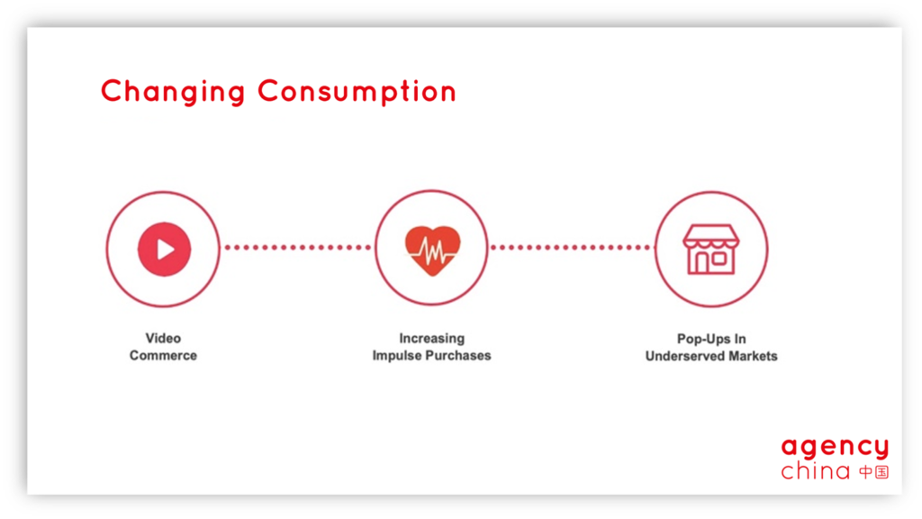 Changing consumption china
