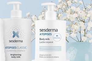 sesderma China marketing banner